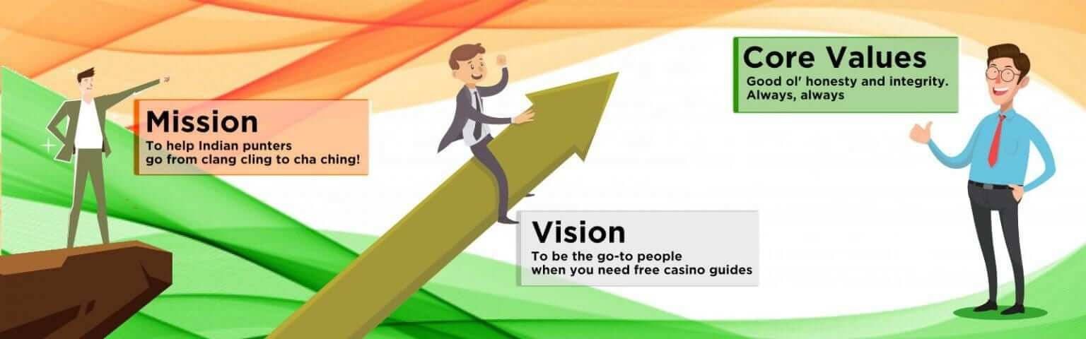 CasinoWebsites.in Mission, Vision and Core Values